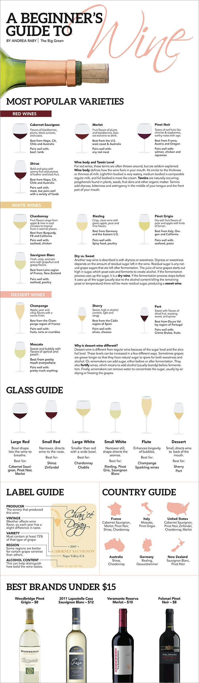 beginner-wine