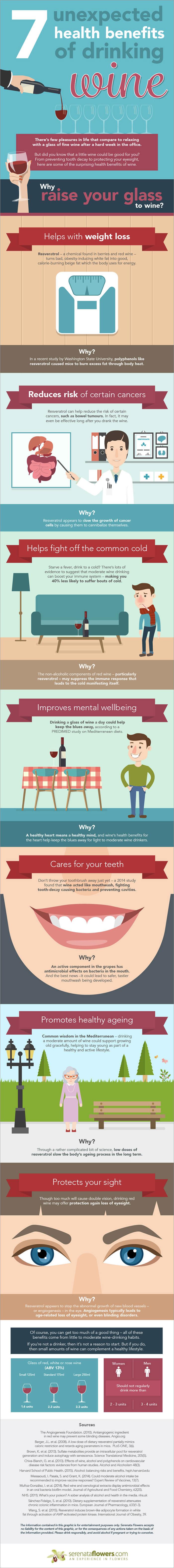 health-wine-benefits