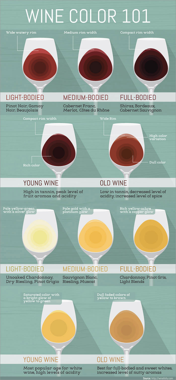 wine-color-names