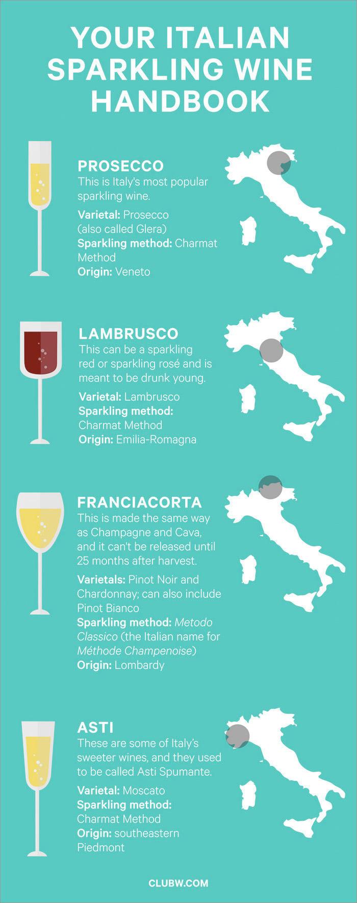 wine-handbook