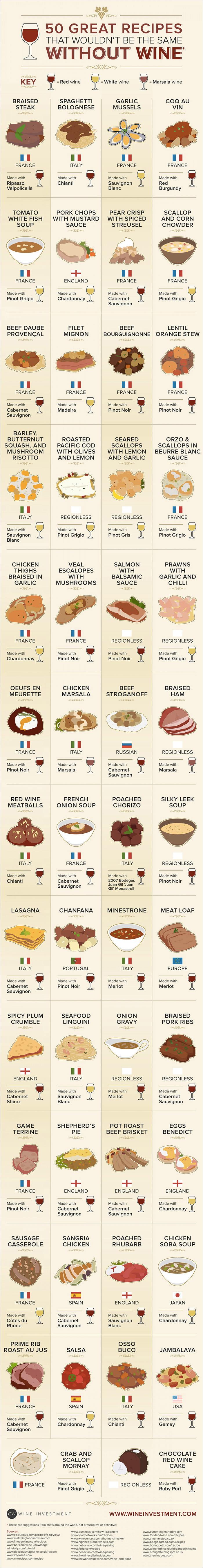 wine-recipes