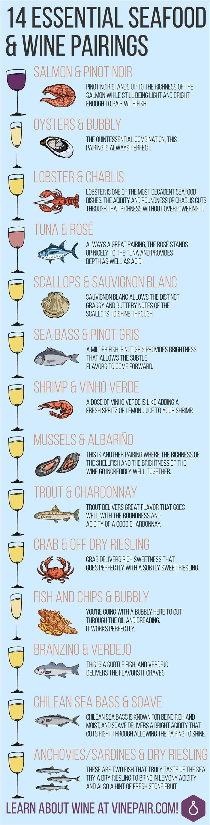 wine-wish-list