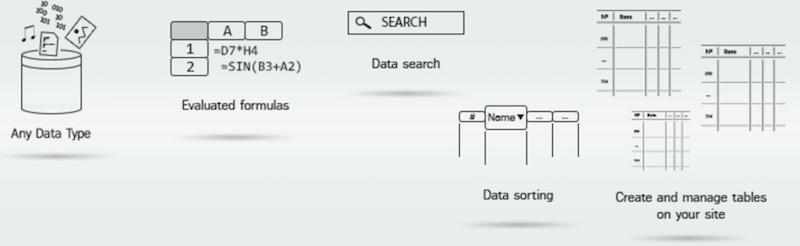 data-tables-generator