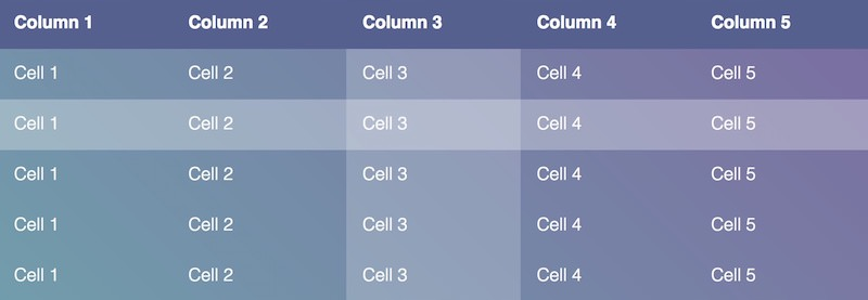 pure-css-table-highlight